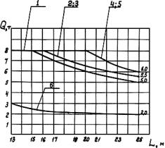 КБ-160.4
