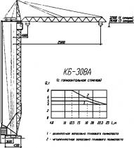 КБ-308А с горизонтальной стрелой