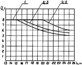 КБ-401А