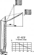 КБ-402В с подъемной стрелой