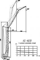 КБ-402В с шарнирно-сочлененной стрелой