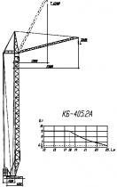 КБ-405.2А