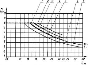 КБк-160.2