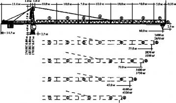 КРАН БАШЕННЫЙ LIEBHERR 200EC-H 10 (200EC-H 10 LITRONIC)