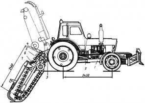 Краткие технические характеристики экскаваторов непрерывного действия