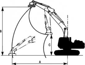 Машина для подъема металлического лома
