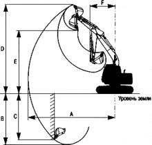 Модель с увеличенными гусеницами / Модель для применения на грунтах со слабой несущей способностью