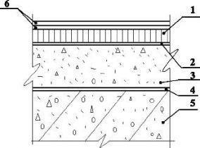 Окончательная отделка цементных стяжек и самовыравнивающихся масс