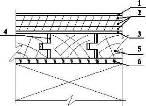 Окончательная отделка штучного паркета лаками Uzin. Полиуретановые лаки