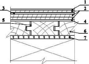 Окончательная отделка штучного паркета лаками Uzin. Уретано-алкидные лаки