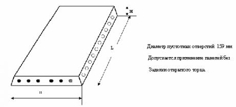 Панели перекрытий железобетонные многопустотные (по серии 1.141-1, вып. 63,14,60)