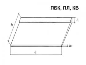Плиты балконные БП, ПБК
