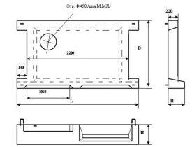 Площадки лестничные ГОСТ 9818-85