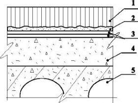Подготовка влажных цементных и бетонных стяжек (пароизоляция)