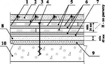 Полы на 2-слойной фанере с покрытием из паркета по железобетонной плите перекрытия с тепло-звукоизоляцией Тип 7