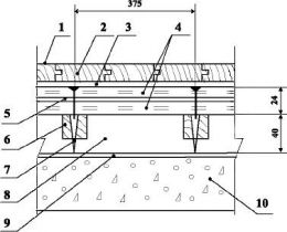 Полы на лагах с покрытием из паркета по железобетонной плите перекрытия на лагах Тип 10