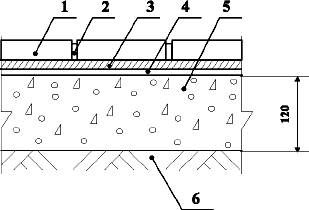 Полы с покрытием из керамической кислотоупорной плитки по грунту