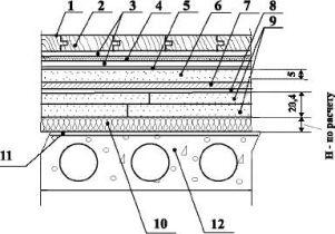 Полы с покрытием из паркета по железобетонной плите перекрытия по ГВЛВ КНАУФ Тип 4