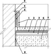 Примыкание покрытия пола из ковролина к стене