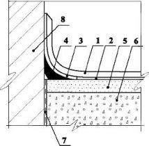 Примыкание покрытия пола из линолеума алкидного (натурального) к стене