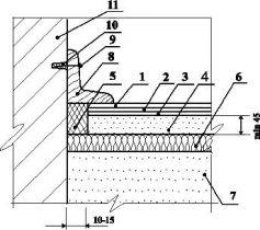 Примыкание покрытия пола из линолеума, синтетических плиток или ковров из синтетических волокон к стене