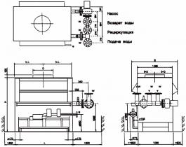 ПРОТОЧНЫЕ ВОДОГРЕЙНЫЕ КОТЛЫ С ГАЗОВЫМИ МОДУЛИРУЕМЫМИ АТМОСФЕРНЫМИ ГОРЕЛКАМИ Rendmax 480-1000 кВт