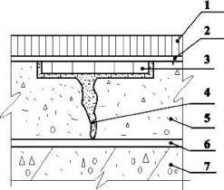 Силовое замыкание трещин для цементных стяжек на разделительном слое