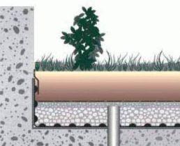 Тефонд Дрейн Плюс Висячие Сады Дренаж, гидроизоляция и защита от корней