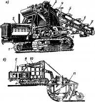 Технические и технологические характеристики одноковшовых канатных экскаваторов