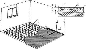 Установочные и термопарные провода