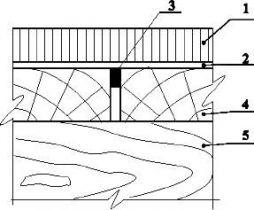 Выравнивание и ремонт деревянных оснований (ДСП, ДВП)