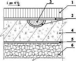 Выравнивание и ремонт наружных цементных и бетонных оснований