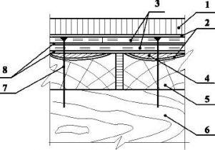 Выравнивание и ремонт слабых деревянных оснований