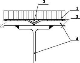 Выравнивание металлических оснований внутри зданий