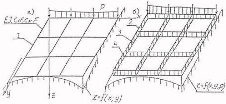 дбн в.2.6-6-95 проэктирование строительство и эксплуатация зданий системы пластбау