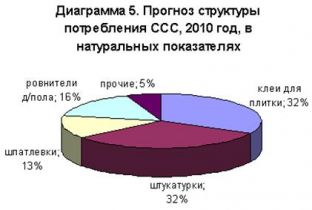 доклады конференции baltimix