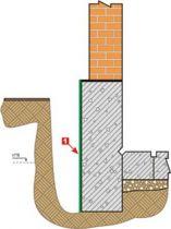 гидроизоляция подвалов и фундаментов