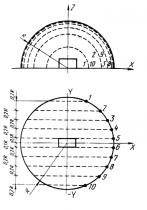 ГОСТ 12.1.024-81 (1996)