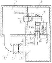 ГОСТ 12.2.028-84 (с изм. 1, 1989, изм. 2, 1990)