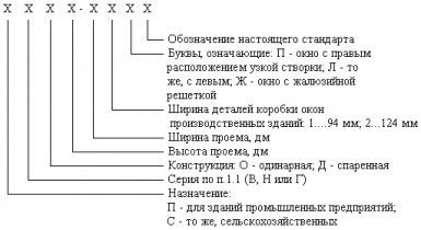 ГОСТ 12506-81
