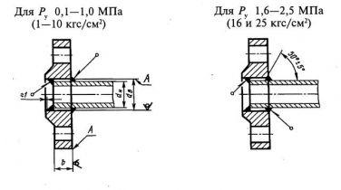 ГОСТ 12820-80 (1996)