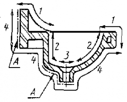 ГОСТ 15167-93 (с изм. 1 1998)