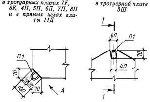 ГОСТ 17608-91 (с изм. 1 1997)