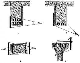 ГОСТ 17625-83 (1987)