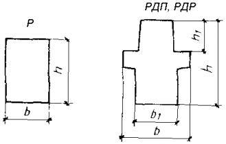 ГОСТ 18980-90