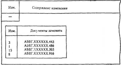 ГОСТ 2.503-90