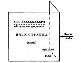 ГОСТ 2.601-95