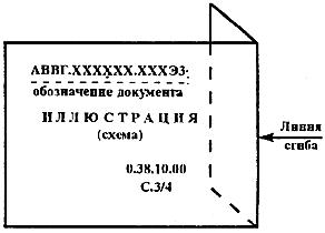 ГОСТ 2.602-95