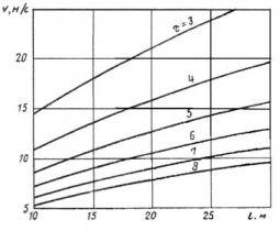 ГОСТ 20444-85 (1994)