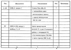ГОСТ 21.607-82